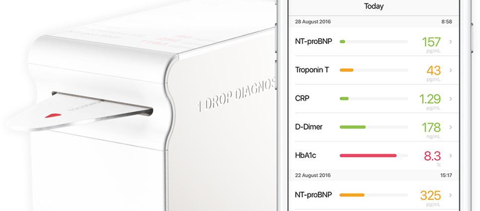 1DROP device