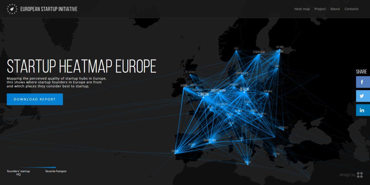 Title Startup Heatmap Report